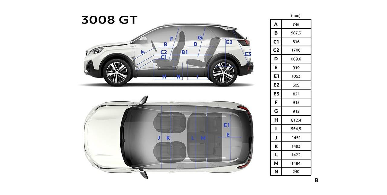 Dimensiones Interiores Nuevo SUV Peugeot 3008 GT