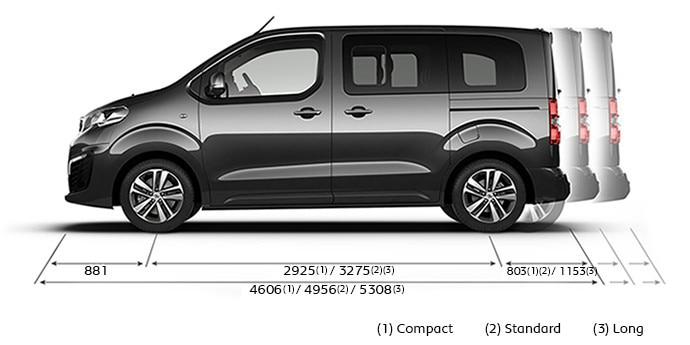 Peugeot Traveller Combi dimensiones largo