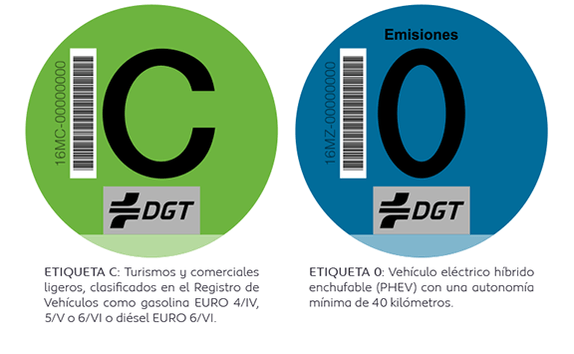 Etiquetas ambientales
