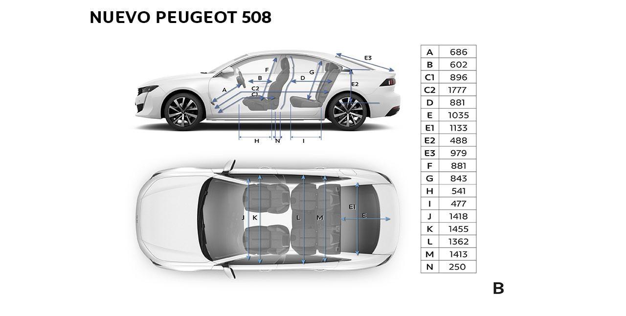 Nuevo Peugeot 508 Información Técnica Dimensiones