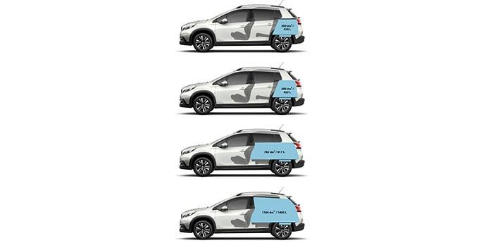 SUV Peugeot 2008 dimensiones
