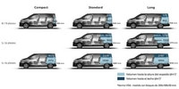 Peugeot Traveller Business dimensiones maletero