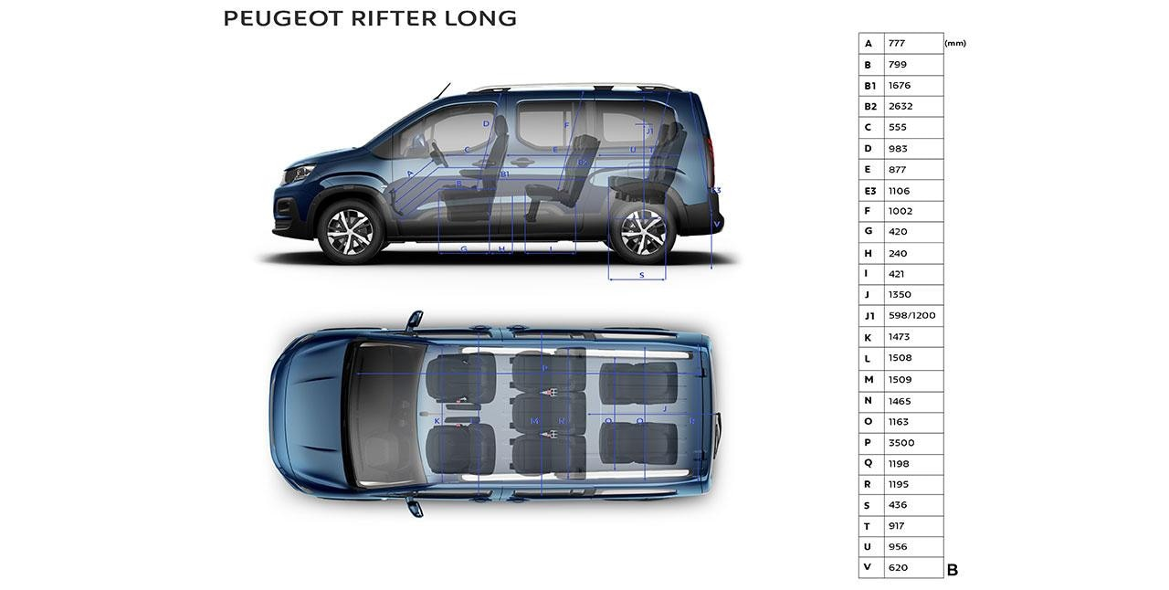Nuevo Peugeot Rifter - Dimensiones Long