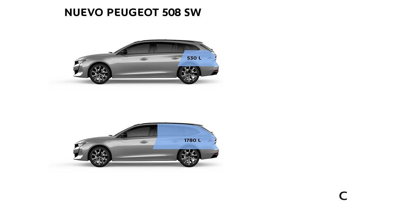 Información técnica del Nuevo Peugeot 508 SW - Capacidades